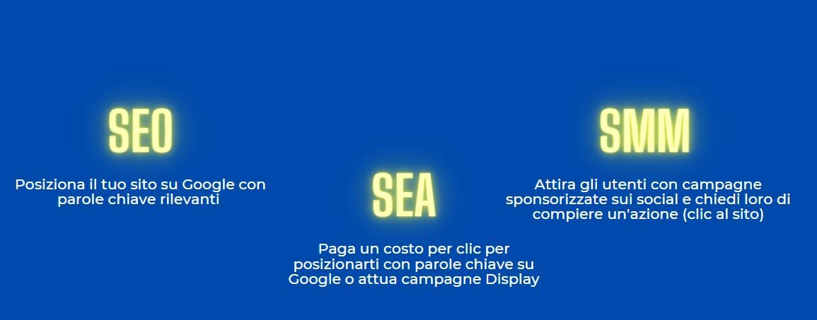 seo sea e social media marketing